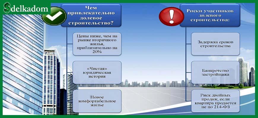 Особенности долевого строительства