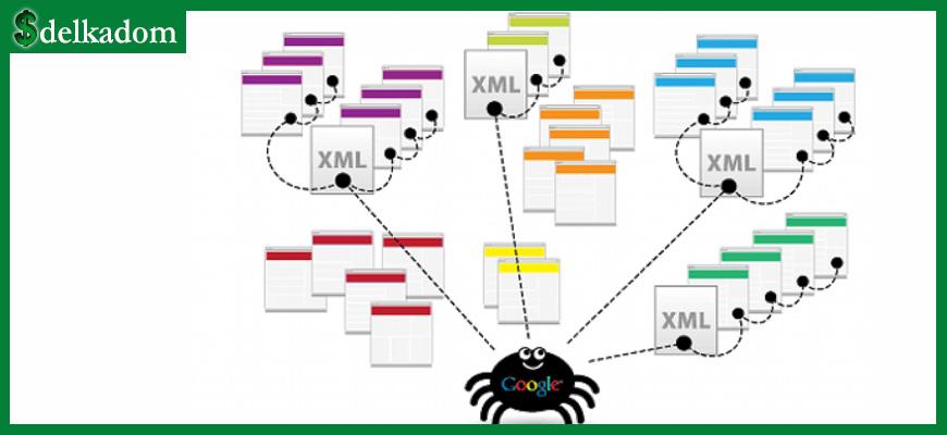 Карта сайта - XML